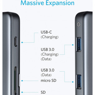 Anker 5-in-1 USB-C 60W Power Delivery 3.0 SD/TF Hub