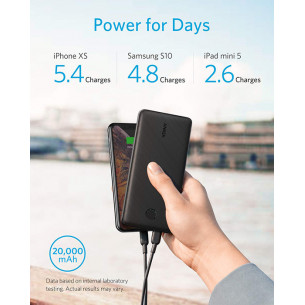 Anker PowerCore Essential 20000 mAh PD (18W)