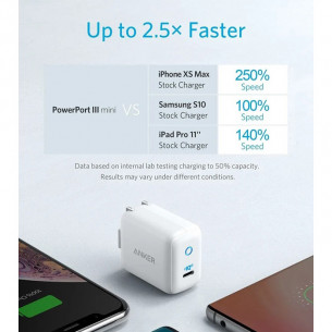 Anker PowerPort III Mini 30W 1 PIQ 3.0 - White